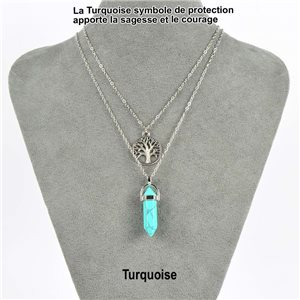Pendant Necklace Happiness Pendant 30mm Turquoise Stone on silver chain 76924
